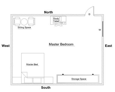 Vastu guidelines for bedroom Master bedroom in north west direction